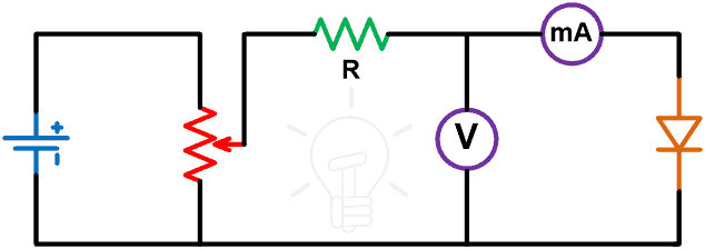 VI-Characteristic of Diode
