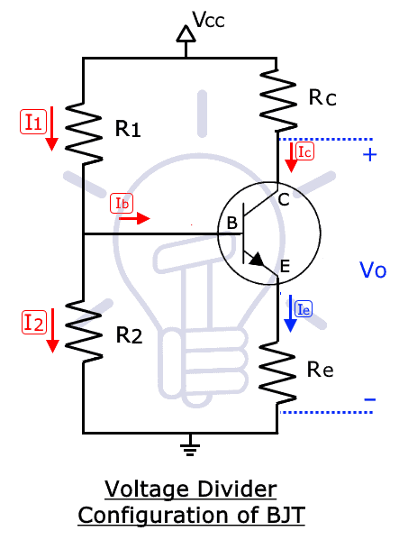 Voltage Divider Configuration of BJT