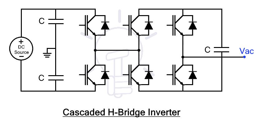 Cascaded H-bridge Inverter