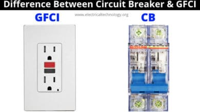 Photo of Difference Between Circuit Breaker and GFCI