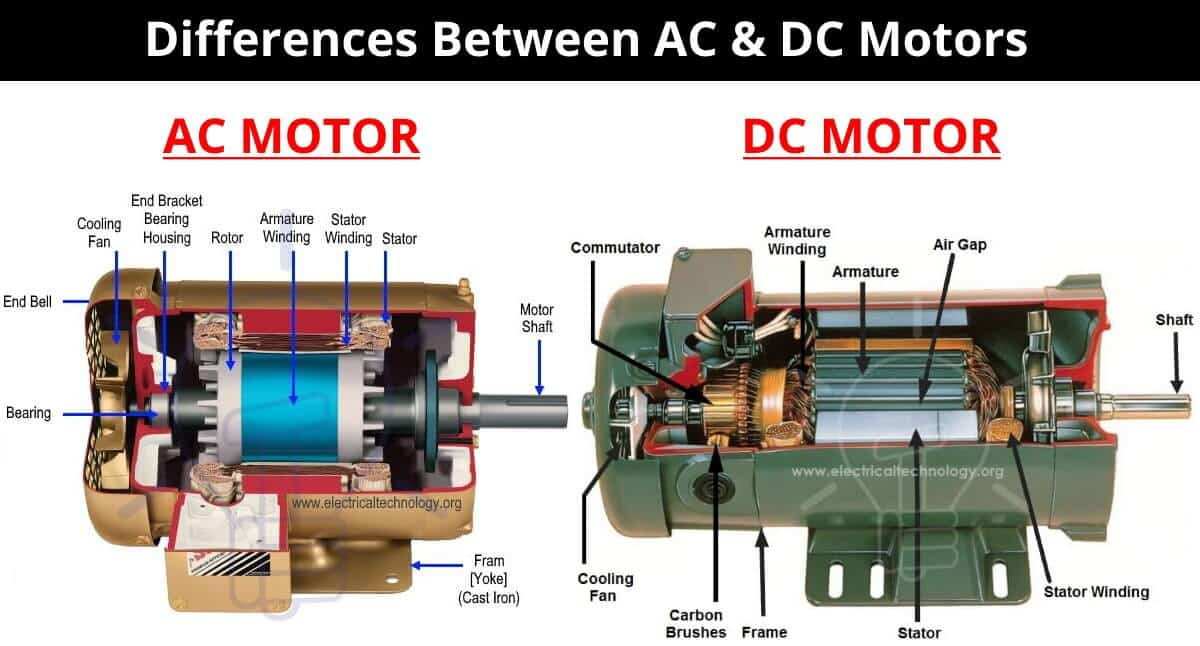 Differences between AC & DC Motor
