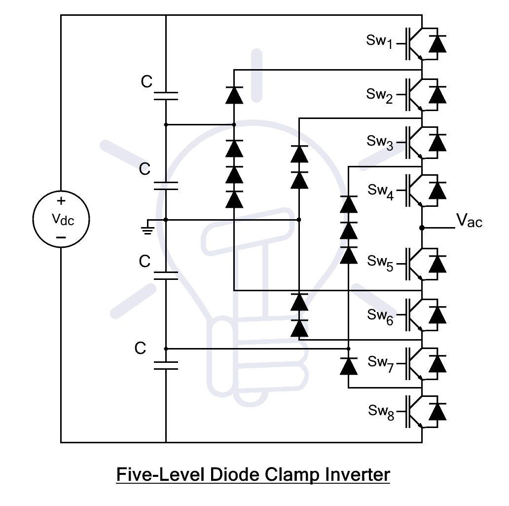 Five Level Diode Clamp Inverter