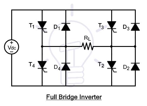 Full Bridge Inverter