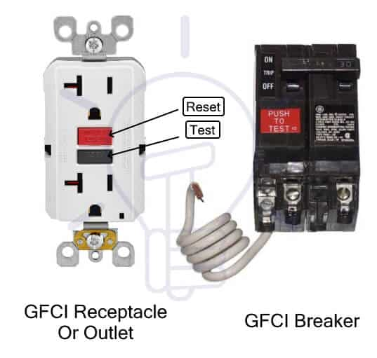 What Is The Difference Between Circuit Breaker And Gfci