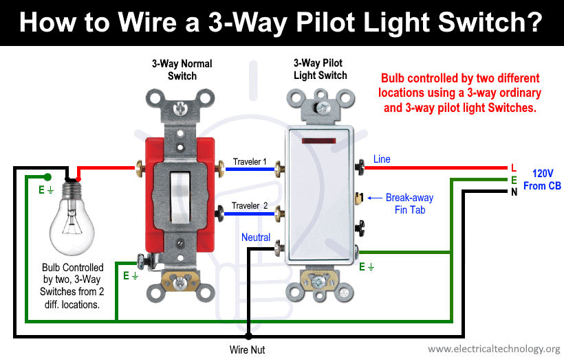 How to Wire a Pilot Light Switch? 2 and 3 Way WiringElectrical Technology