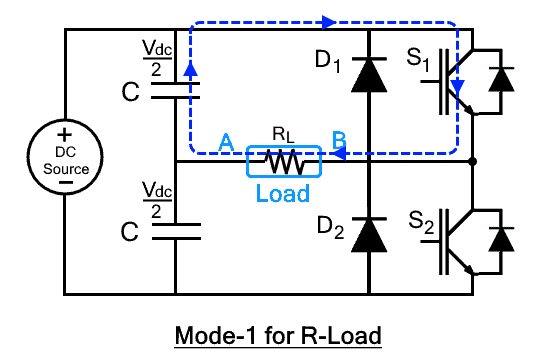 Mode-1 for R Load