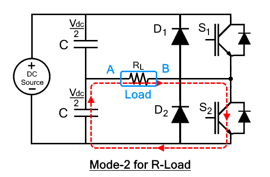 Mode-2 for R Load