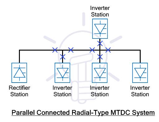 Parallel Radial MTDC System