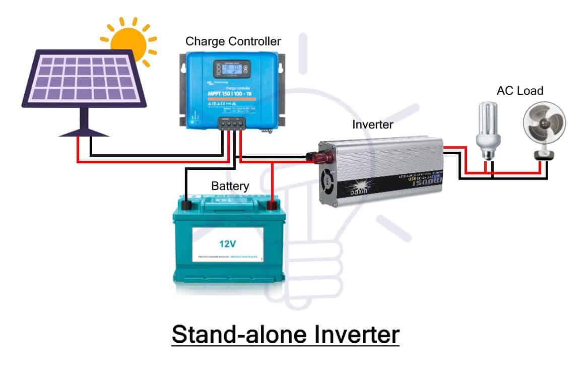 Stand-alone Inverter