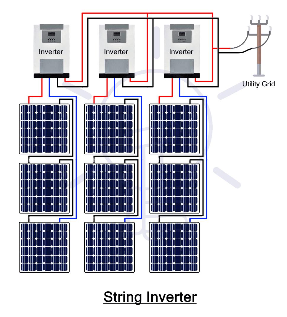 String Inverter