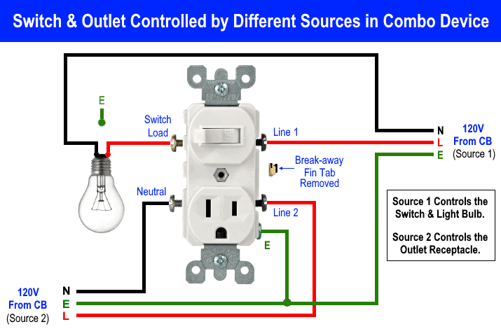 Light Switch Outlet Combo Wiring Diagram from www.electricaltechnology.org