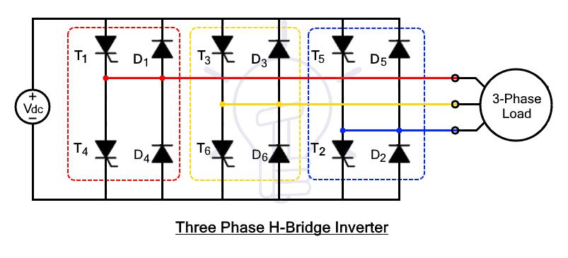 Three Phase H-Bridge Inverter
