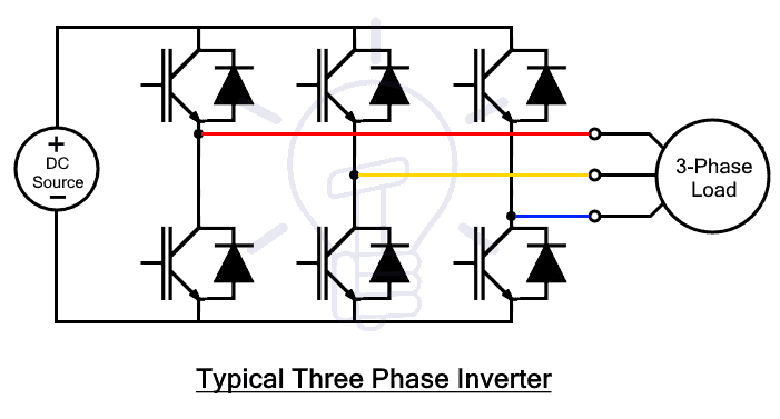 Typical Three Phase Inverter