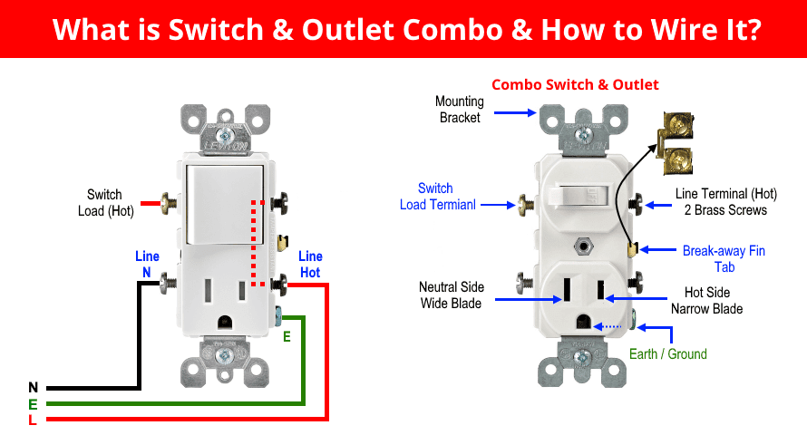 How to Wire Combo Switch & Outlet? Combo Device WiringElectrical Technology