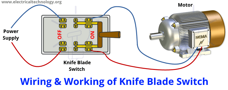 Wiring & Working of Knife Blade Switch