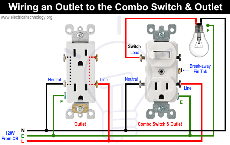 Wiring an Outlet to the combo Switch & Outlet