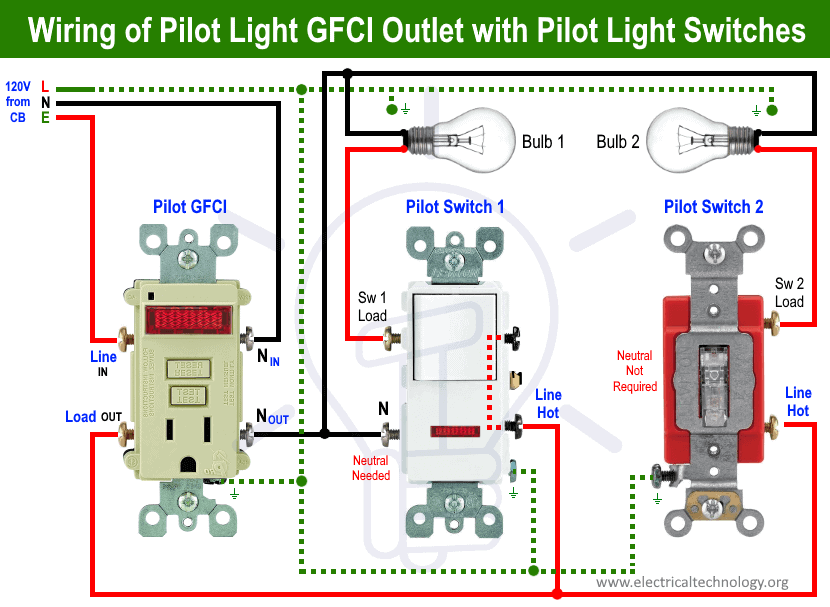 Wiring of Pilot Light GFCI Outlet with Pilot Light Switches