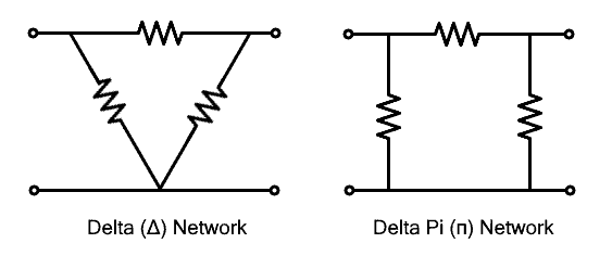 Delta Connected Network