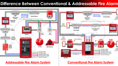 Photo of Difference Between Conventional and Addressable Fire Alarm