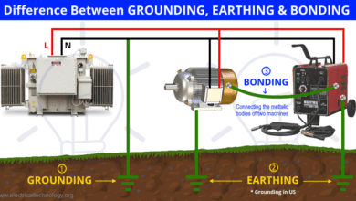 Photo of Difference Between Grounding, Earthing and Bonding