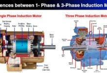 Photo of Difference Between Single Phase & Three Phase Induction Motor