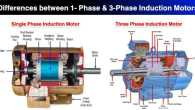Difference Between Single Phase & Three Phase Induction Motor