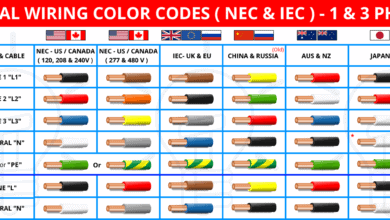 Electrical Wiring Color Codes (NEC & IEC) - Single Phase & Three Phase (AC)