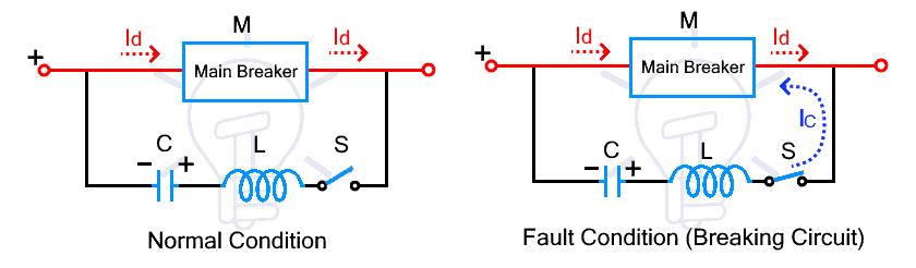 HVDC Circuit Breaker 1 Operation