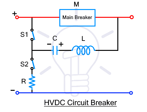 HVDC Circuit Breaker 2