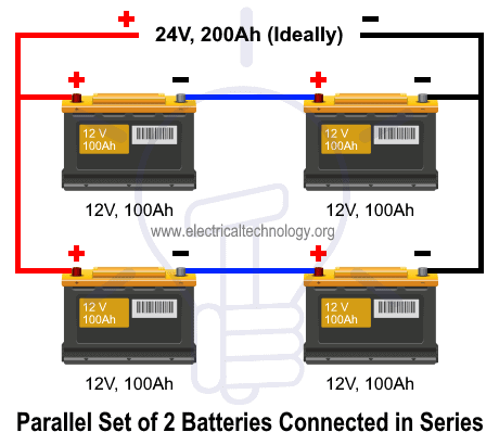 Parallel Set of Two Batteries Connected in Series for 24V DC System t