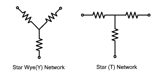 Star or Wye Connected Network