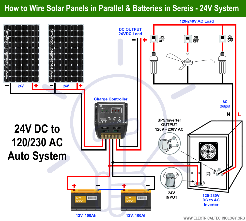 How to Wire Solar Panel in Parallel & Batteries in Series for 24V System