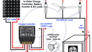 How to Wire Solar Panel to 120-230V AC - Wiring PV Panel to UPS-Inverter, 12V Battery & 120-230V AC Load