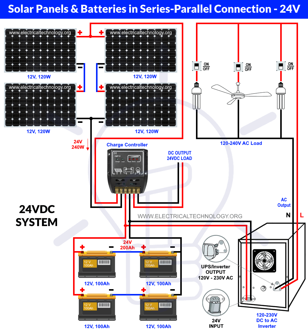 How to Wire Solar Panels & Batteries in Series-Parallel Connection