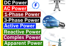 Photo of What is Electrical Power? Types of Electric Power and their Units