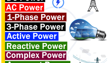What is Electrical Power - Types of Electric Power and Units