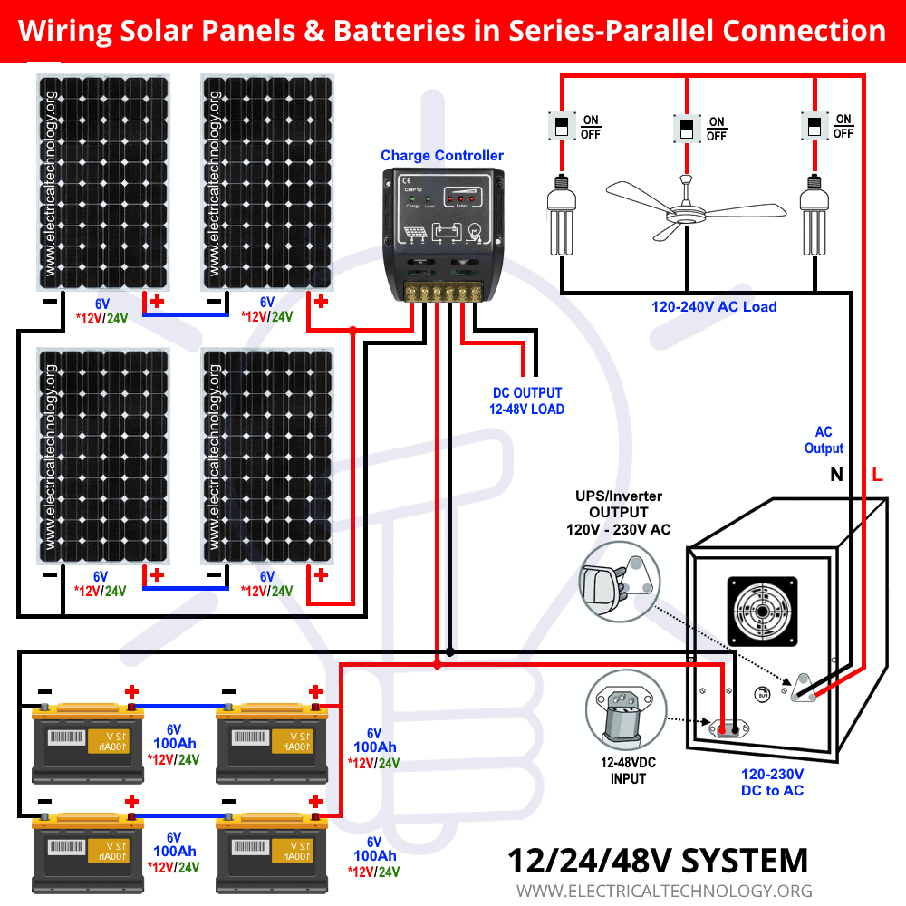 Wiring Solar Panels & Batteries in Series-Parallel Connection
