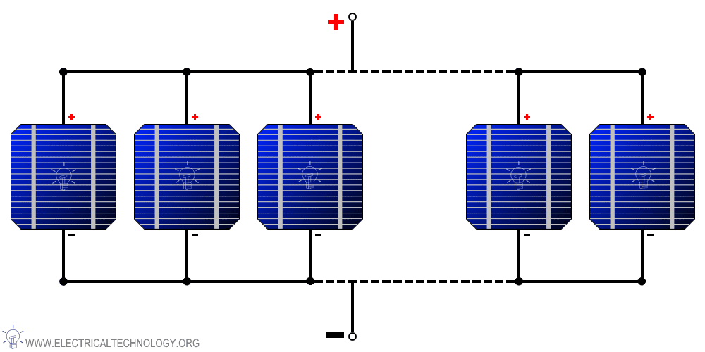 A Study on Solar Photovoltaic Modules and Array