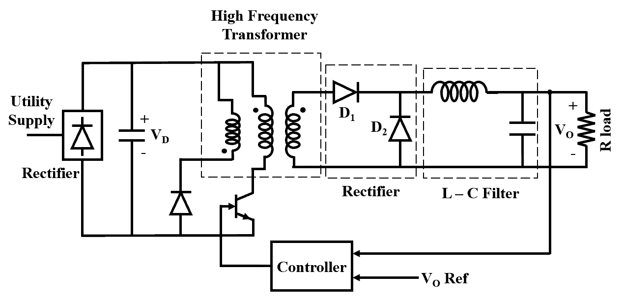 Difference between Power Electronics & Linear Electronics