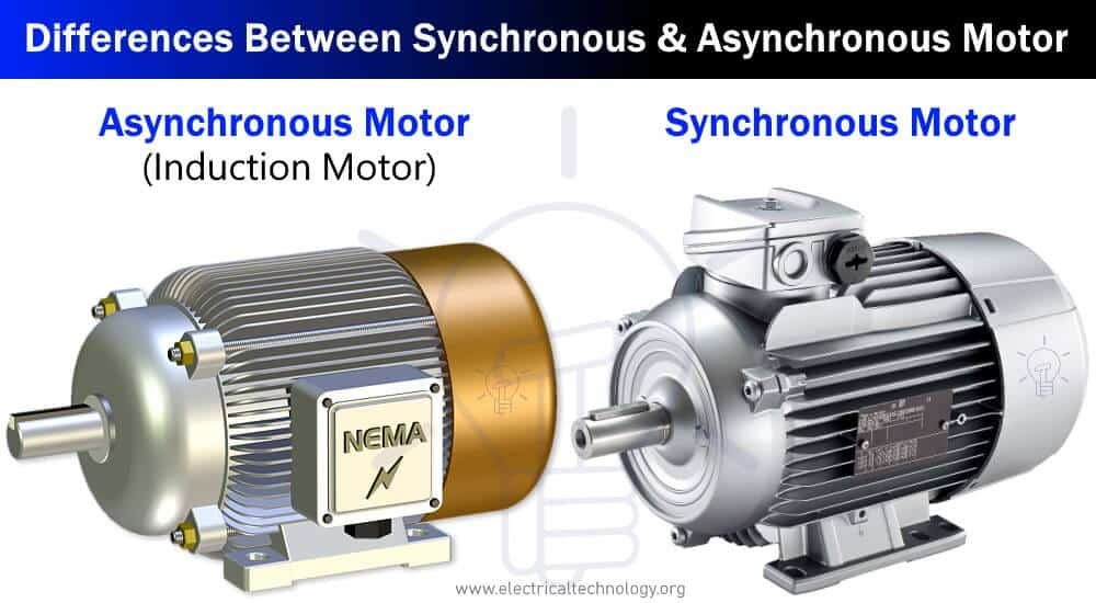 Difference between Synchronous and Asynchronous Motor