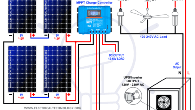 How to Wire Solar Panels in Series-Parallel Connection