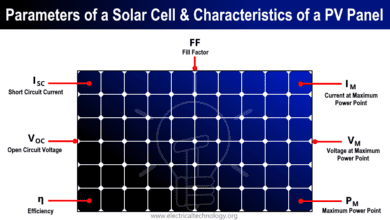 Parameters of a Solar Cell and Characteristics of a PV Panel