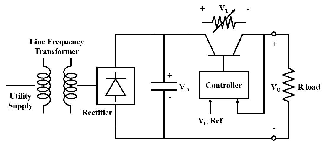 Power Electronics VS Linear Electronics