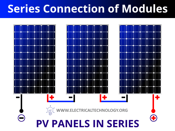 Series Connection of Solar Panels
