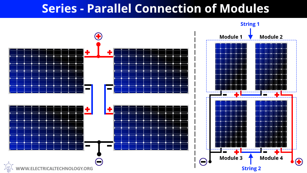 Series - Parallel Connection of Solar Panels