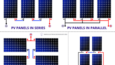 Photo of Series, Parallel & Series-Parallel Connection of Solar Panels