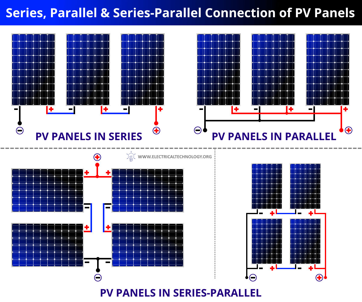 Series, Parallel and Series-Parallel Connection of Solar Panels