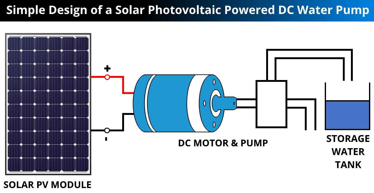 Simple Design of a Solar Photovoltaic Powered DC Water Pump