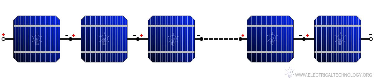 What is a Solar Photovoltaic Module