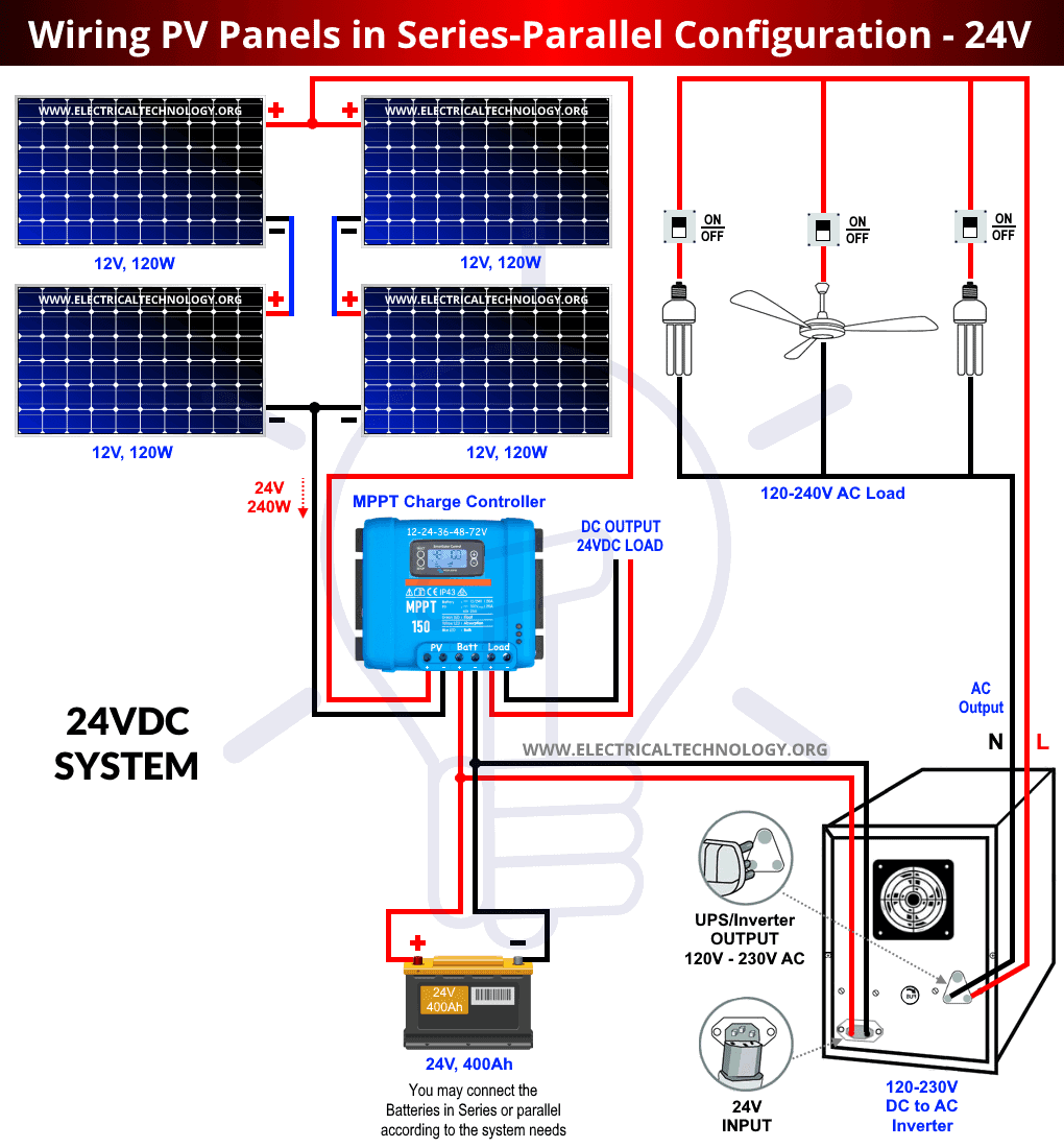 Wiring PV Panels in Series-Parallel Configuration - 24V